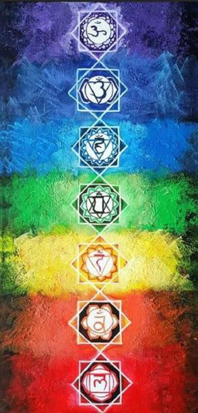7 Chakra Colorful Blanket