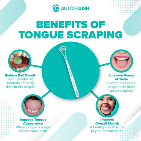 AutoBrush manual tongue scraper infographic on benefits, for AutoBrush blog