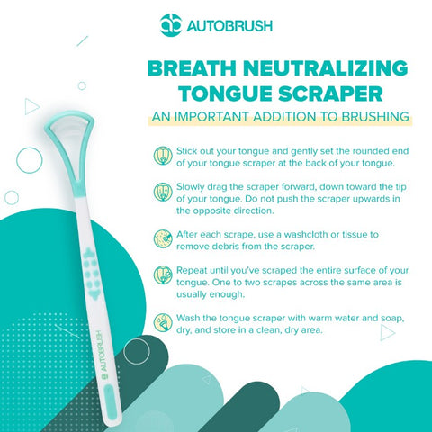 AutoBrush manual tongue scraper infographic, for AutoBrush blog