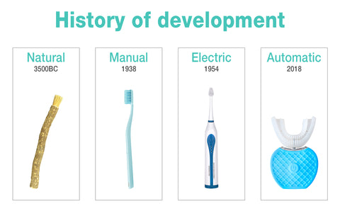 History of Automatic ToothBrush Development