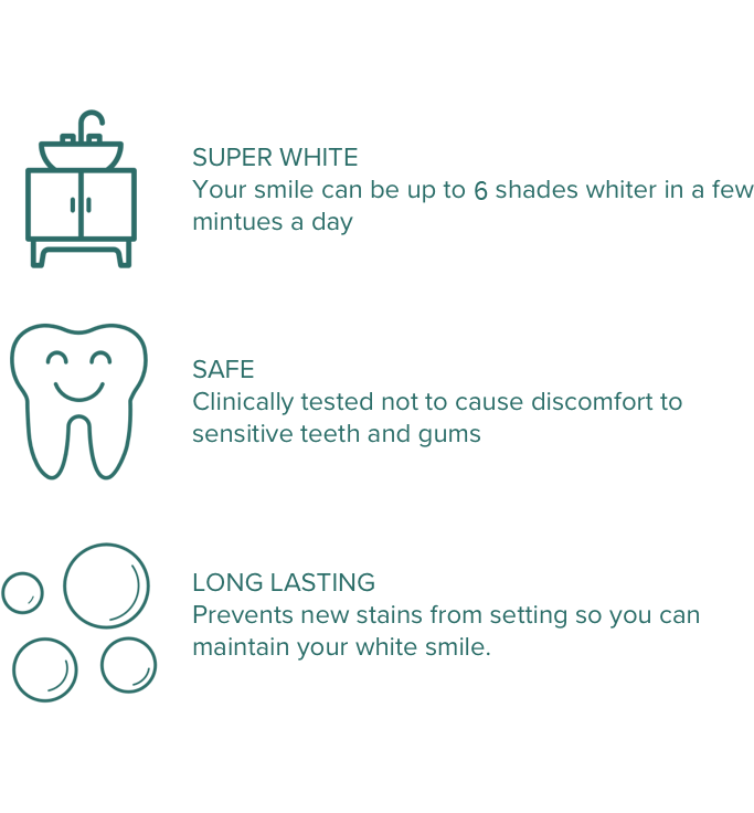 Whitening Benefits Infographic