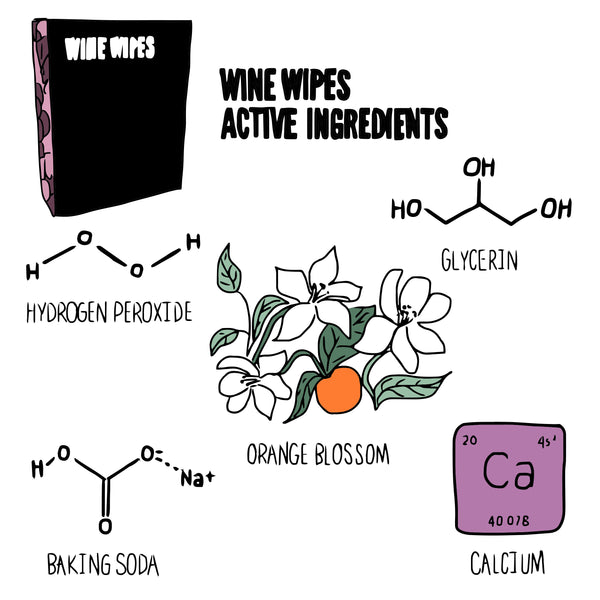Ingredients are Everything- Wine Wipes