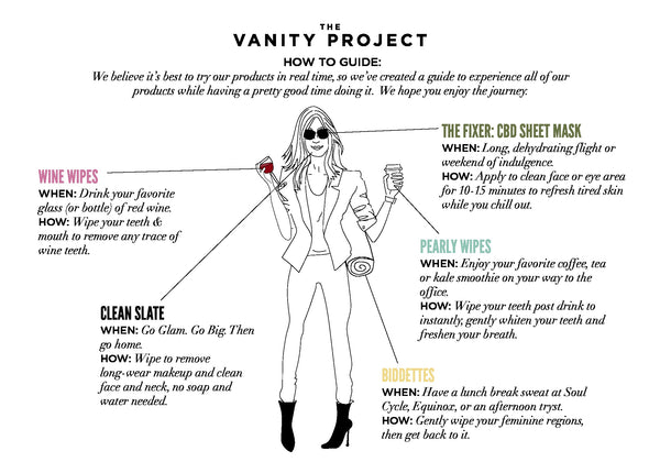 Illustrated How to Guide to The Vanity Project