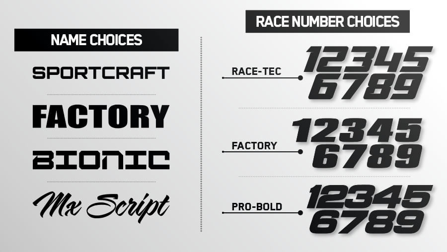 BONECRUSER: BLACK / WHITE Graphics kit