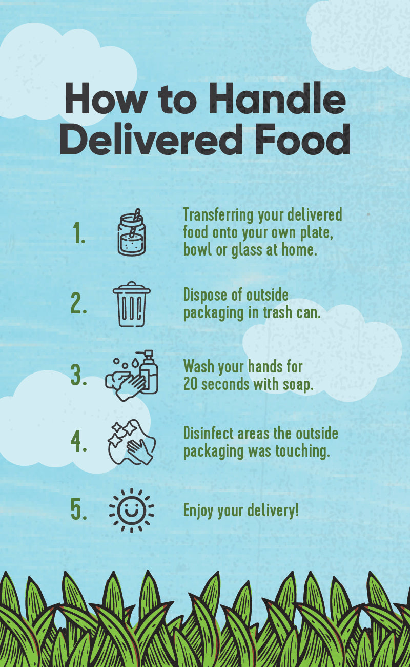How to Handle Delivered Food