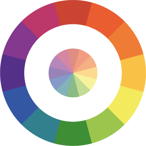 Learn about colour theory at Harris Paints.
