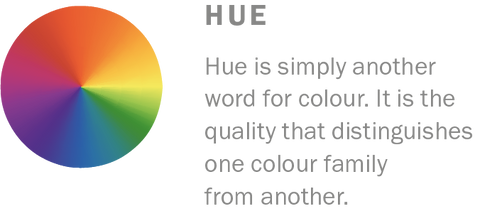 Hue is another word for colour. Learn more colour terminology at Harris Paints.