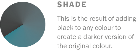 Shade is the result of adding black to any colour. Learn more colour theory at Harris Paints.