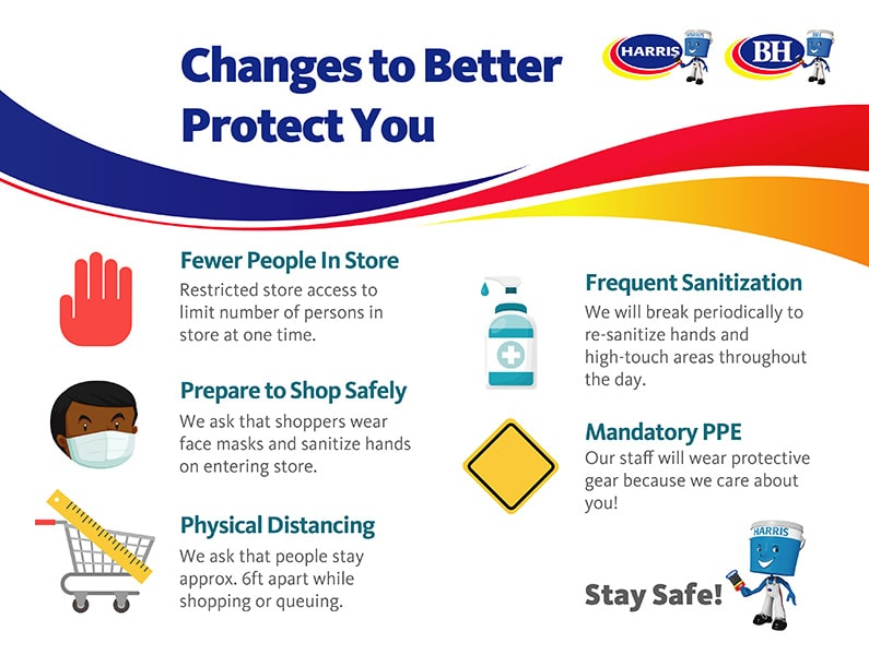 Harris Paints COVID changes to protect you better. Shop with fewer people in store, prepare to shop safely, physical distancing, frequent sanitization, and mandatory PPE