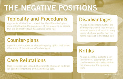 CX Negative Positions Poster - SpeechGeek Market