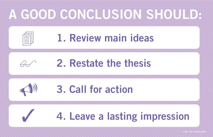 what does a good conclusion look like