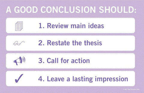 Good Conclusions Poster - SpeechGeek Market