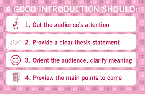 Good Introductions Poster - SpeechGeek Market