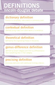 LD Definitions Poster - SpeechGeek Market