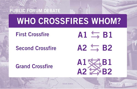 PFD Who Crossfires Whom Poster