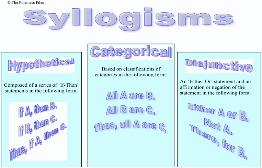 Syllogisms Poster