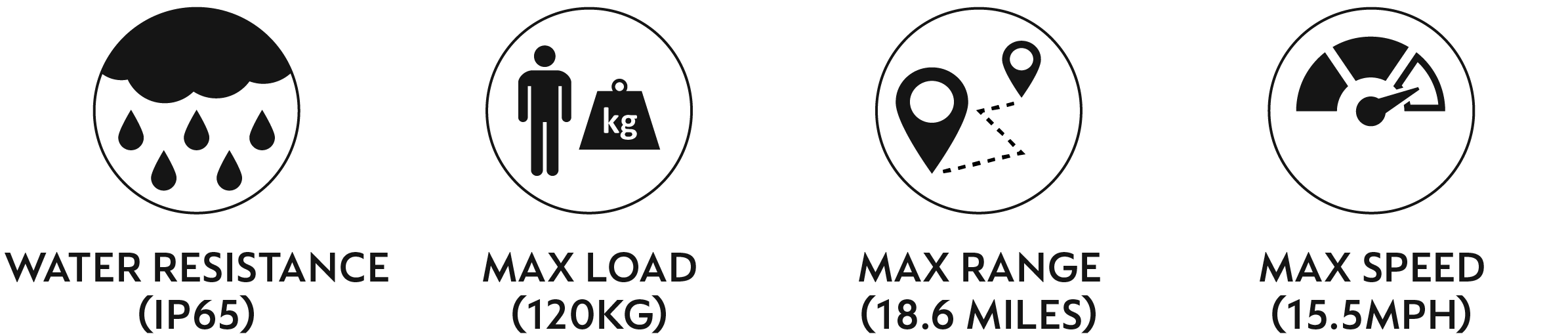 Pure Air Electric Scooter. Water Resistance IP65, Max Load 120kg, Max Speed 15.5mph, Max Range, 18.6 Miles