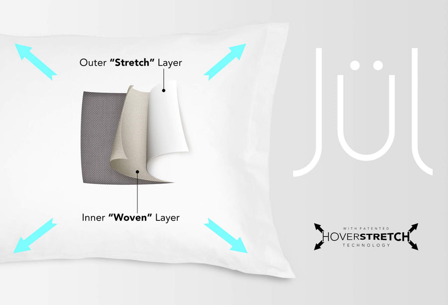 Jül Spa Pillow Cover w/ Custom Gift Packaging (Queen/White)