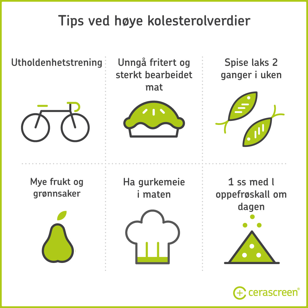 Tips for høyt kolesterol