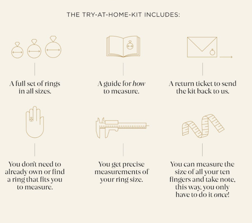 Add Free To Your Order: Try-At-Home-Kit: Ring Sizes