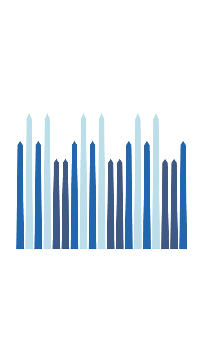 Candles Only - Shades of Blues - OWN YOUR ELEGANCE