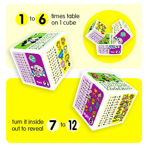 Times Table Cube. Purple Peach Stickers