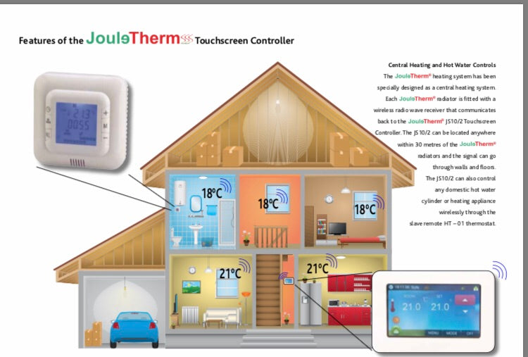 joule therm heating system