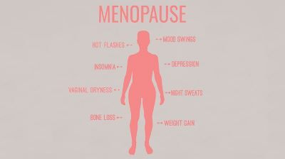 Lets talk about the menopause..