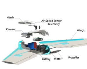 Luna 980 Fully Autonomous Aerial Mapping Drone - Unmanned RC