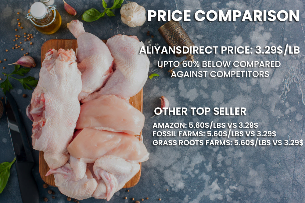 All-natural Meats – aliyansdirect com