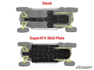 "SuperATV 1/2"" Skid Plate - RZR XP4 1000/Turbo"