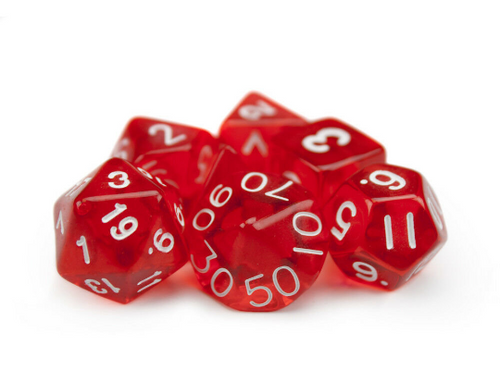 Transparent Red Dice Set