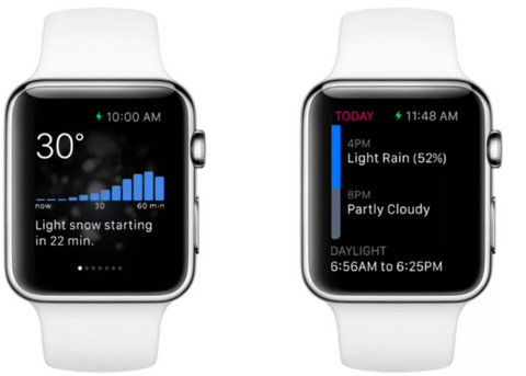 Dark Sky Apple Watch Weather Apps Apple WatchOS OzStraps New Zealand NZ