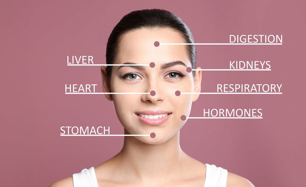What Your Acne Says About Your Health