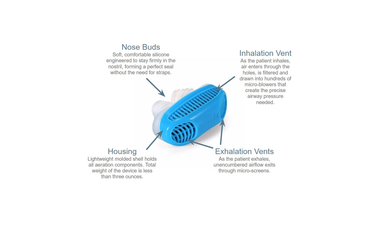 SnoreAid - Micro CPAP Anti Snore Solution