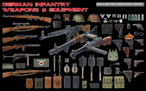 MiniArt Military Models 1/35 German Infantry Weapons & Equipment Kit