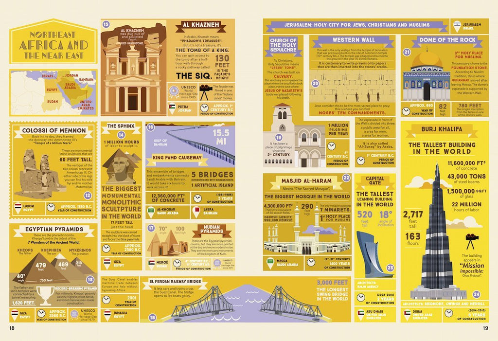 the illustrated atlas of architecture and marvelous monuments eyes open project gestalten book