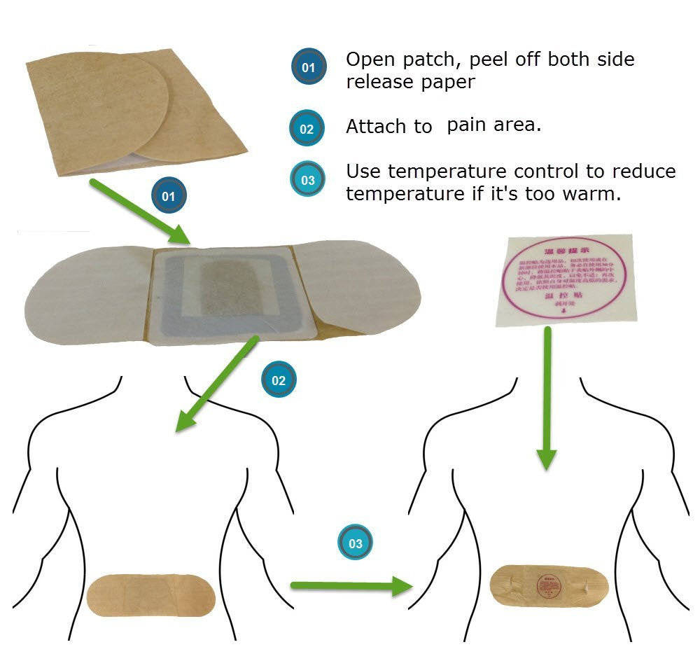 Moxibustion Natural Heating Herb Therapy Patches for Arthritis ,Neck Shoulders, Back Pain Relief