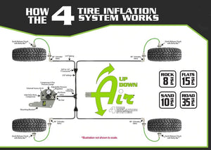 Up Down Air Systems 4 Tire Inflation Onboard Air System for SXS / UTV