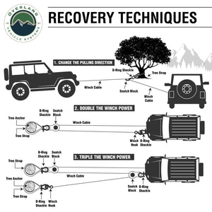 "Overland Vehicle Systems Tree Saver Strap 4"" x 8' 40,000 lb. Recovery Techniques"