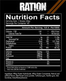 Ration - Ingredients