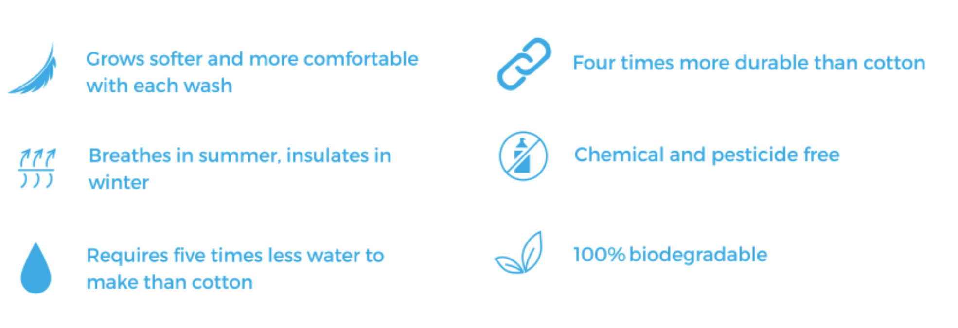 an image of a list explaining what the benefits of hemp fabric are