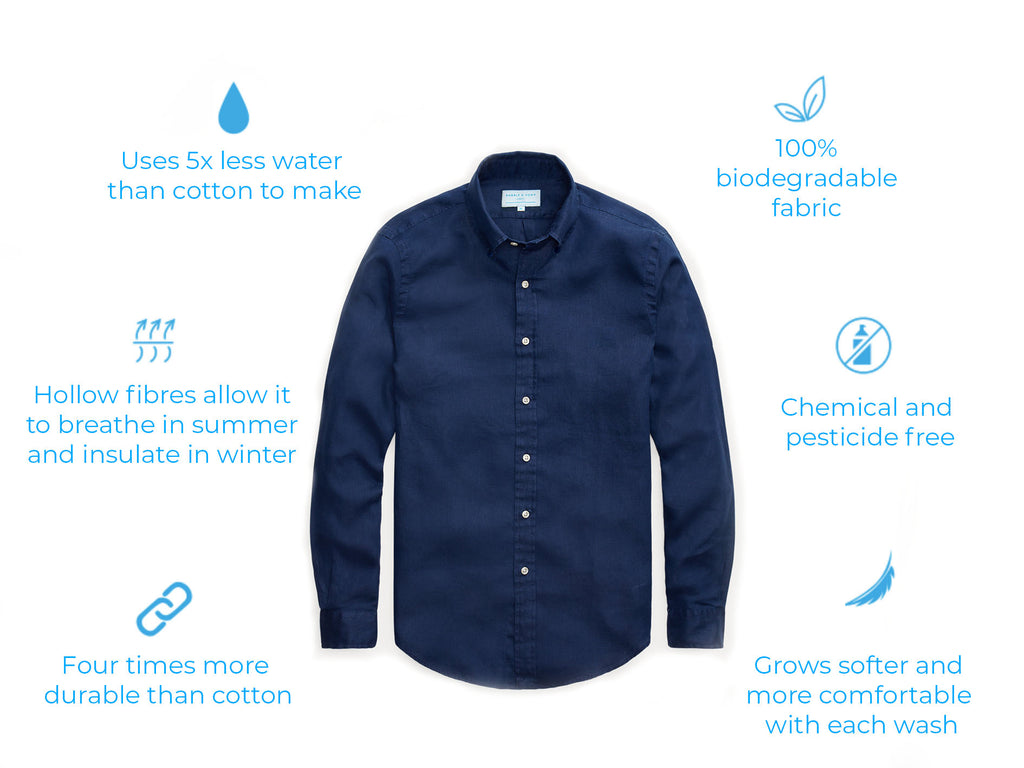 an infographic explaining the environmental benefits of hemp clothing