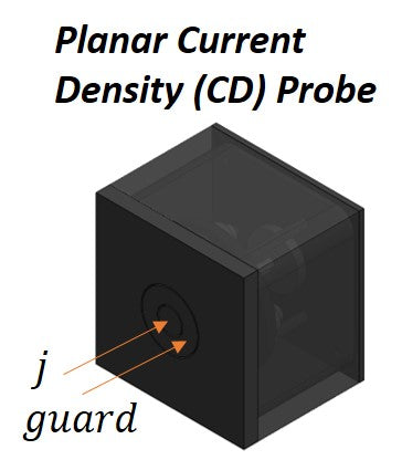 Planar Current Density Probe - Triax