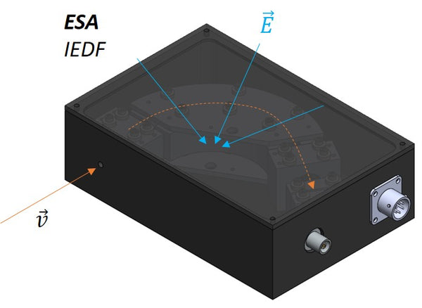 Electrostatic Energy Analyzer (ESA)