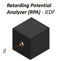 Retarding Potential Analyzer (RPA)