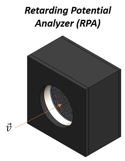 Mid-Area Retarding Potential Analyzer (RPA)