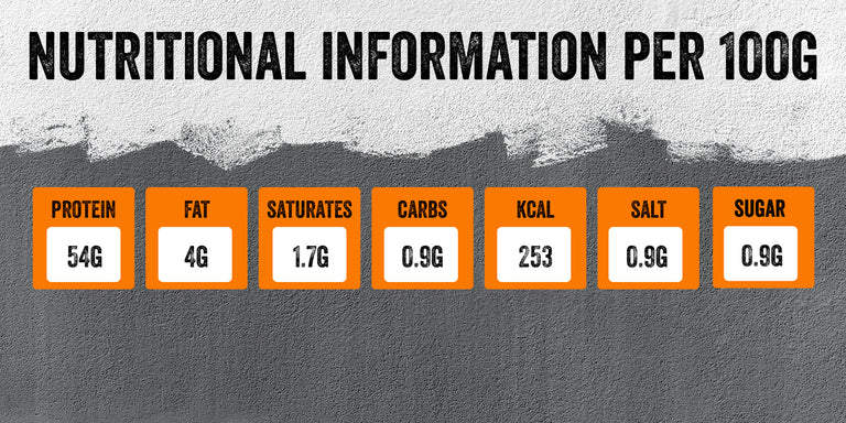 m-eat! biltong nutrition information per 100 grams
