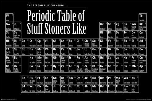 Posters Periodic Table of Stuff Stoners Like - Pot Leaf - Poster 100326