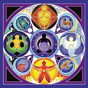 Tapestries Goddesses of the Elements Mandala - Tapestry 005256